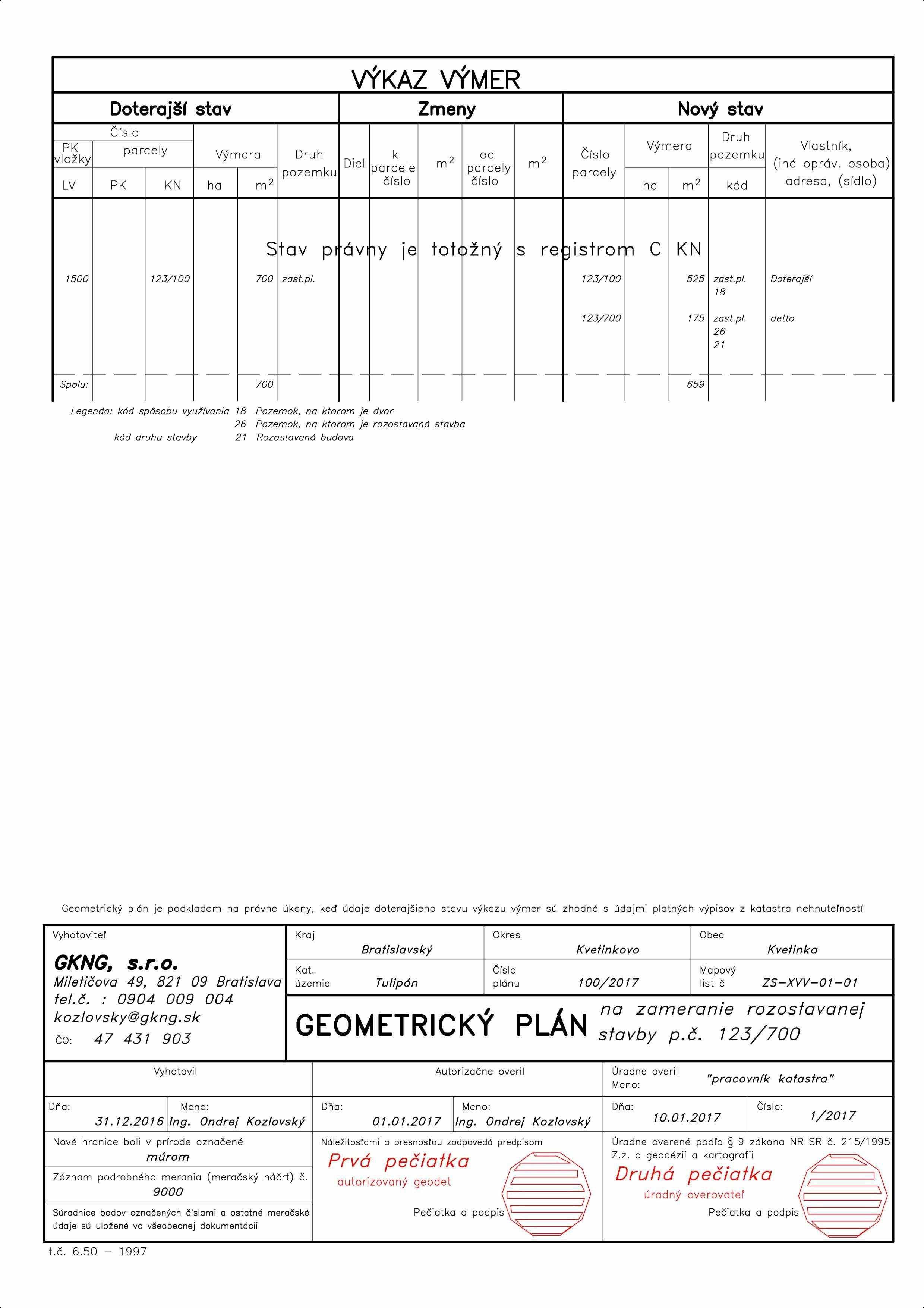 rozostavana stavba geometricky plan hlavicka vykaz vymer